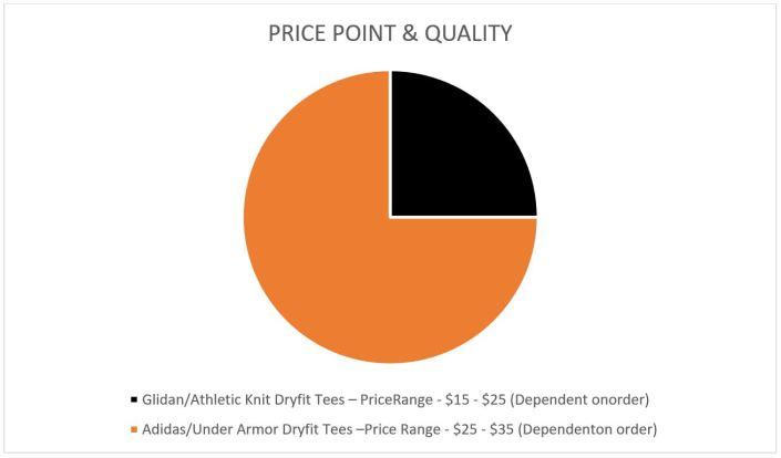 Price Point & Quality.JPG